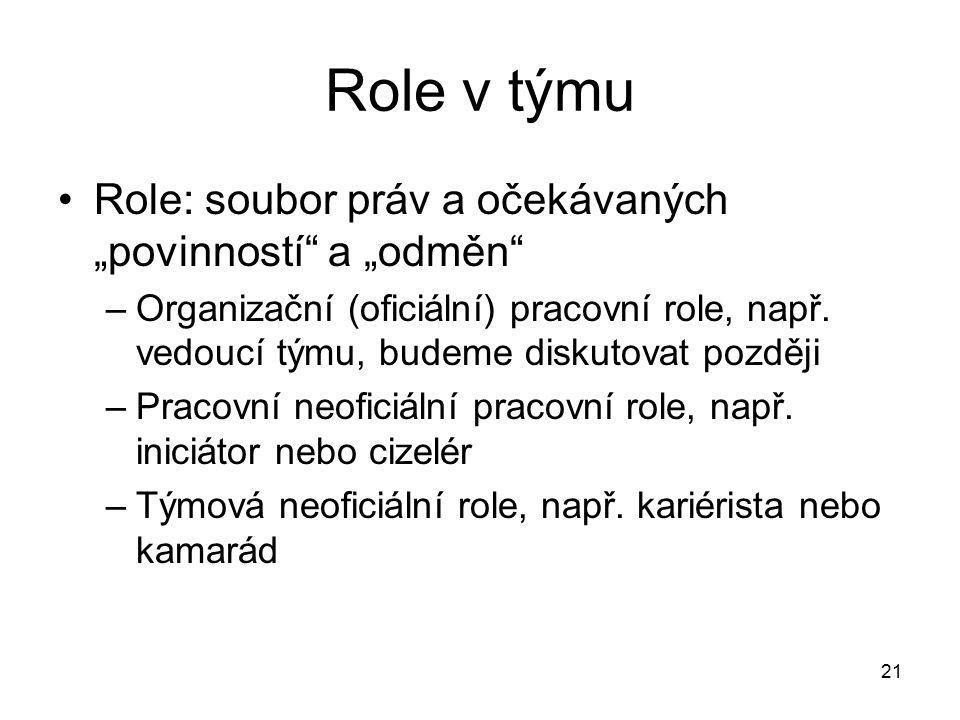 """Role v týmu Role: soubor práv a očekávaných """"povinností a """"odměn"""