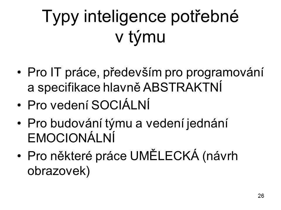 Typy inteligence potřebné v týmu