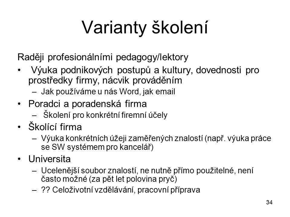 Varianty školení Raději profesionálními pedagogy/lektory