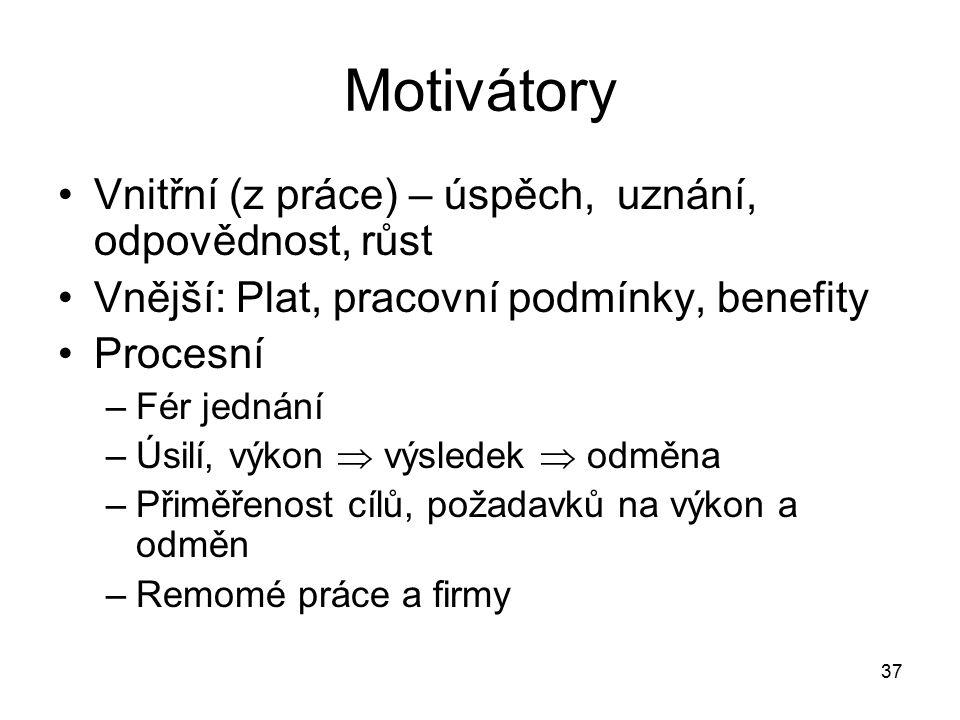 Motivátory Vnitřní (z práce) – úspěch, uznání, odpovědnost, růst