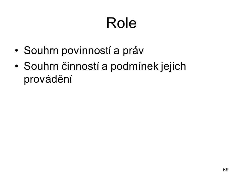 Role Souhrn povinností a práv