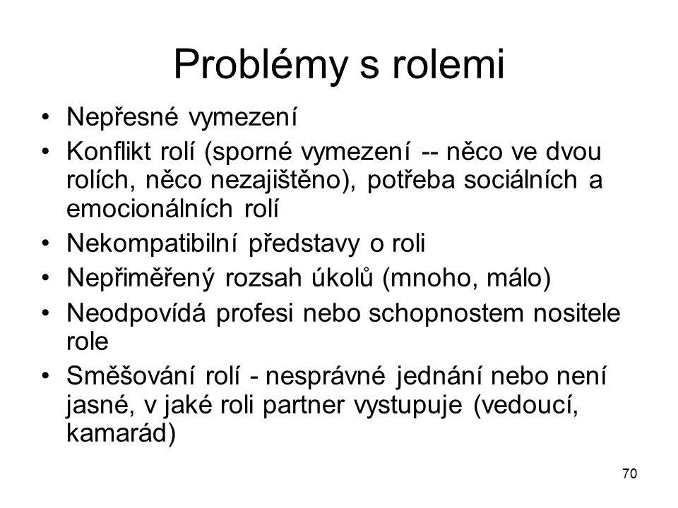 Problémy s rolemi Nepřesné vymezení