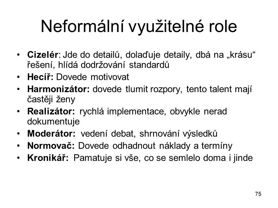 Neformální využitelné role