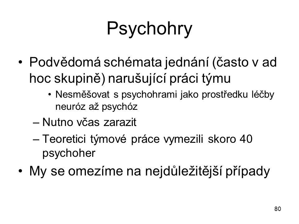 Psychohry Podvědomá schémata jednání (často v ad hoc skupině) narušující práci týmu.