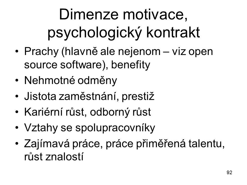 Dimenze motivace, psychologický kontrakt