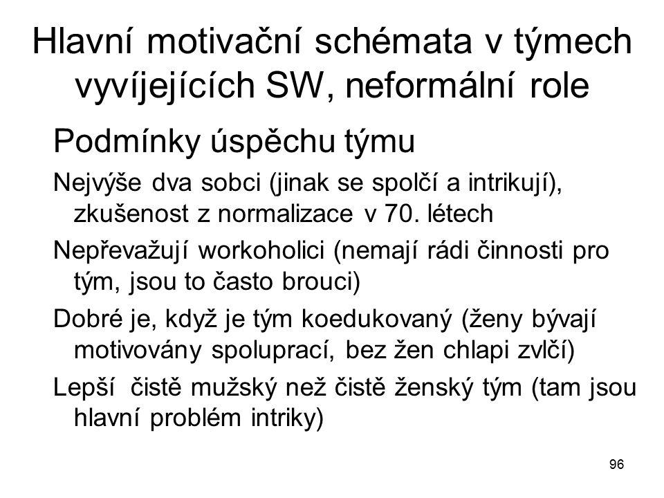 Hlavní motivační schémata v týmech vyvíjejících SW, neformální role