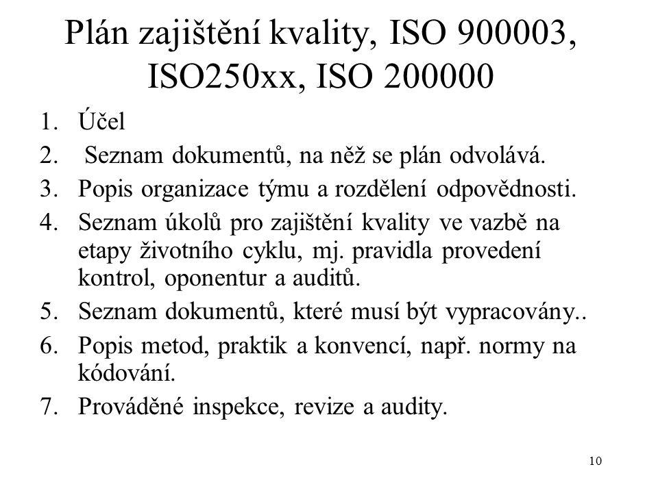 Plán zajištění kvality, ISO 900003, ISO250xx, ISO 200000
