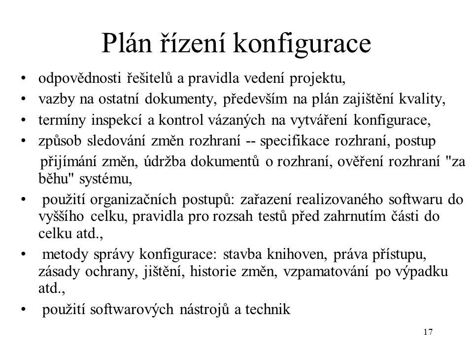 Plán řízení konfigurace