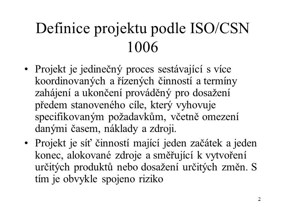 Definice projektu podle ISO/CSN 1006