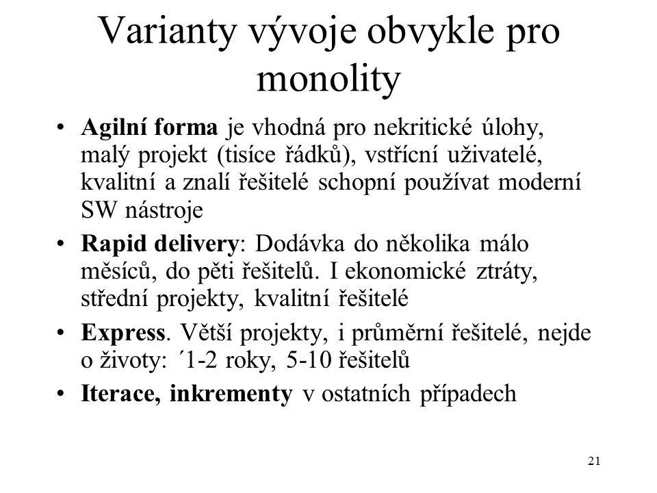 Varianty vývoje obvykle pro monolity