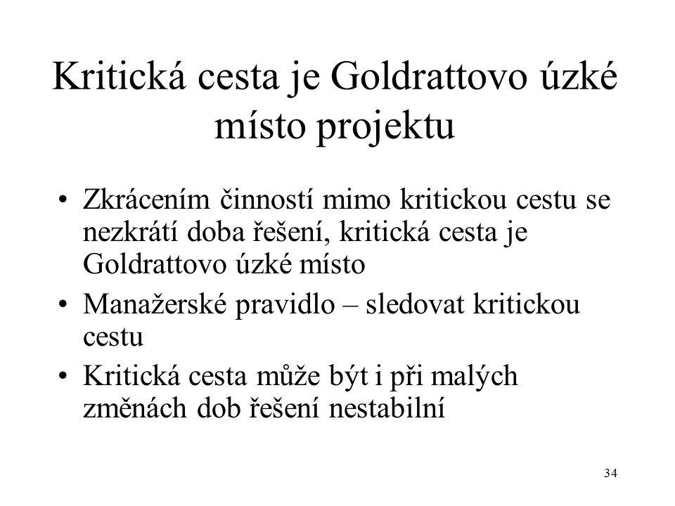 Kritická cesta je Goldrattovo úzké místo projektu