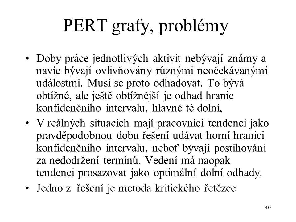 PERT grafy, problémy