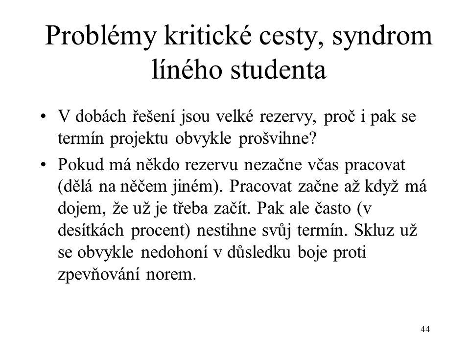 Problémy kritické cesty, syndrom líného studenta