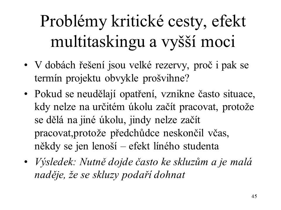 Problémy kritické cesty, efekt multitaskingu a vyšší moci