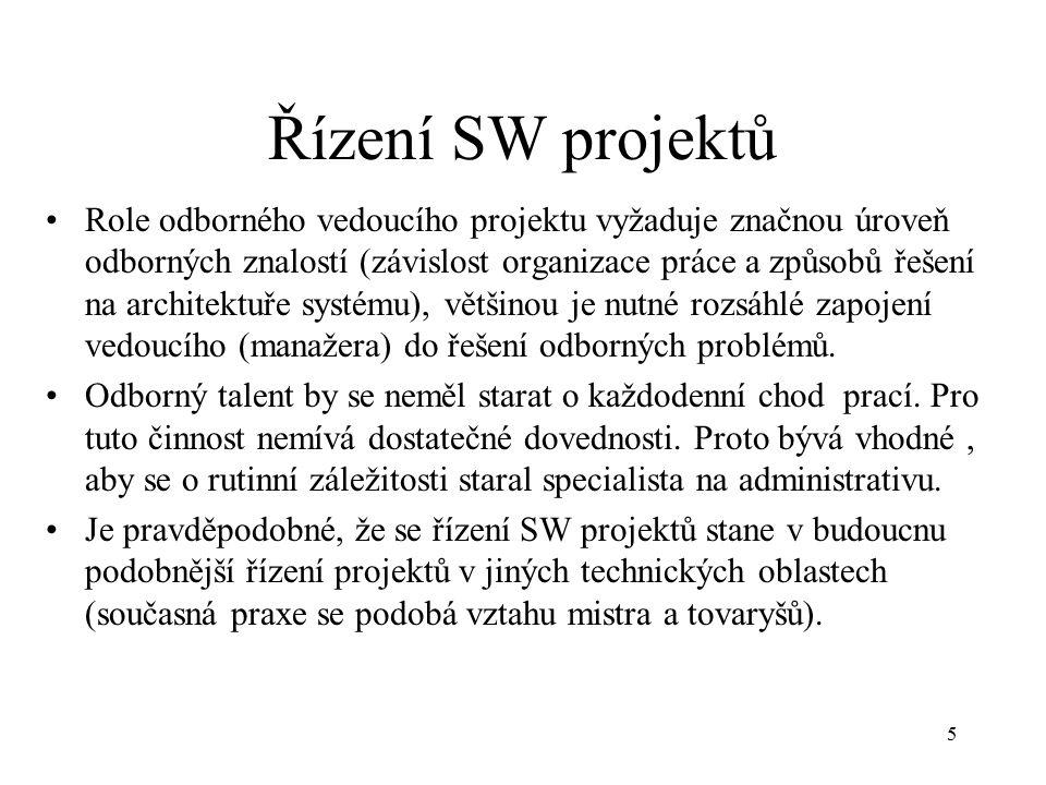 Řízení SW projektů
