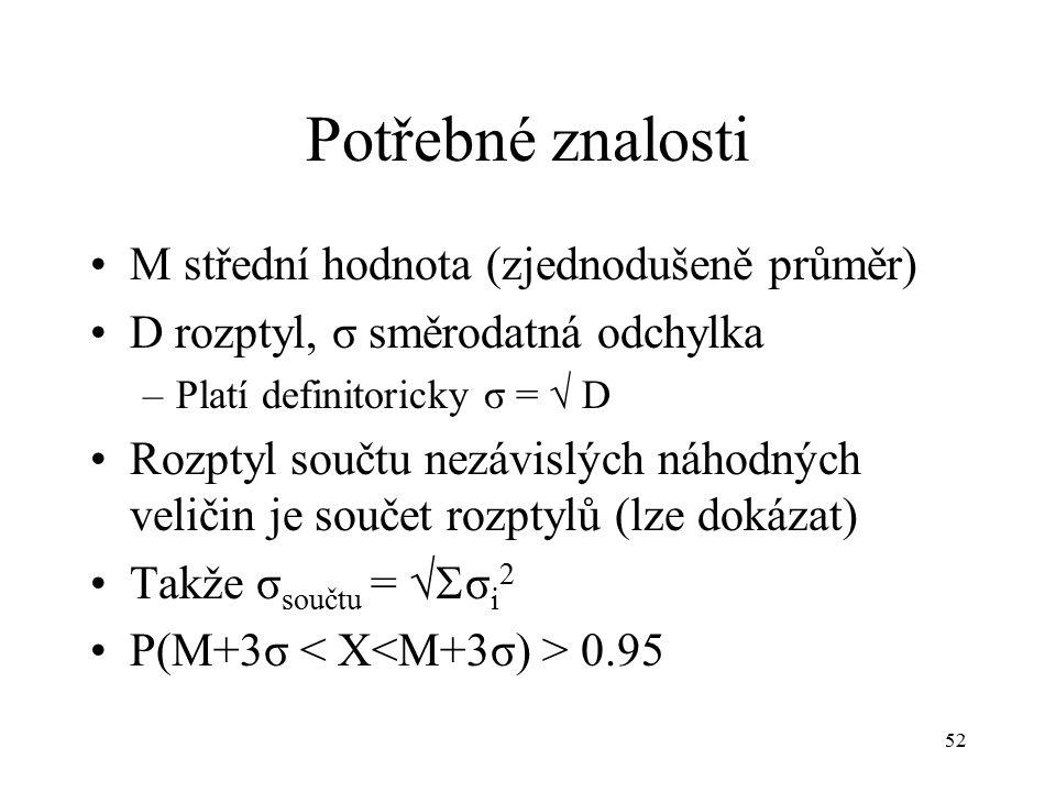 Potřebné znalosti M střední hodnota (zjednodušeně průměr)