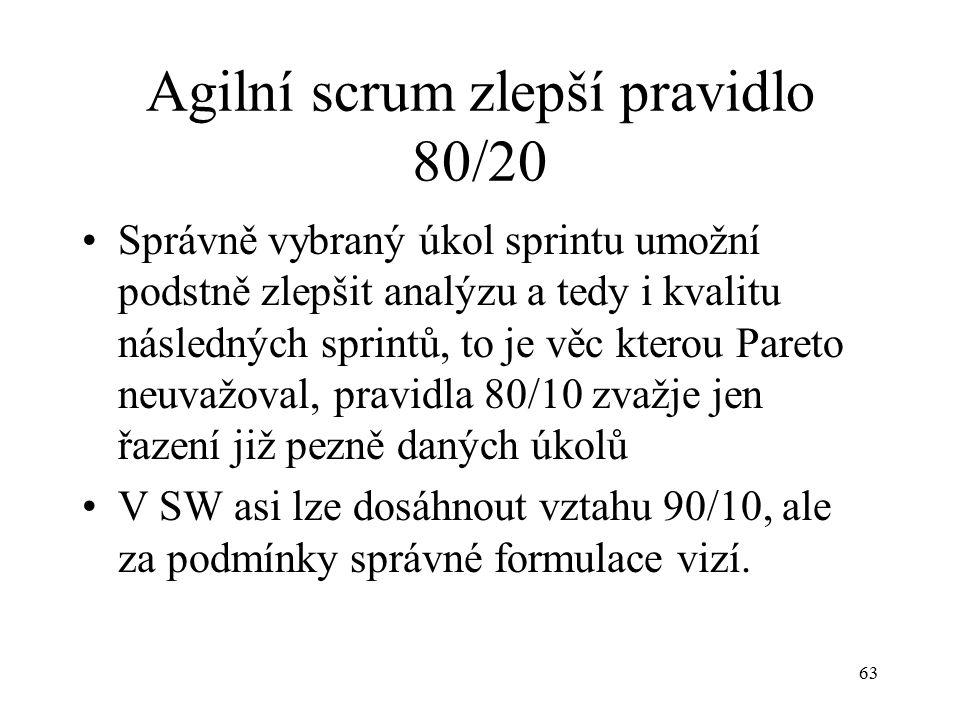 Agilní scrum zlepší pravidlo 80/20