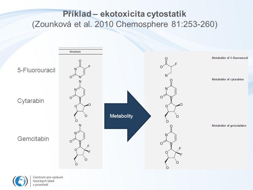 Příklad – ekotoxicita cytostatik