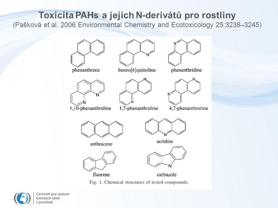 Toxicita PAHs a jejich N-derivátů pro rostliny