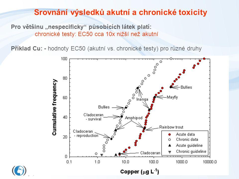 Srovnání výsledků akutní a chronické toxicity