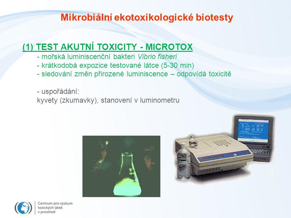 Mikrobiální ekotoxikologické biotesty