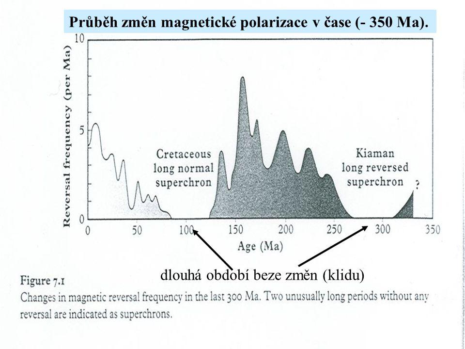 Průběh změn magnetické polarizace v čase (- 350 Ma).
