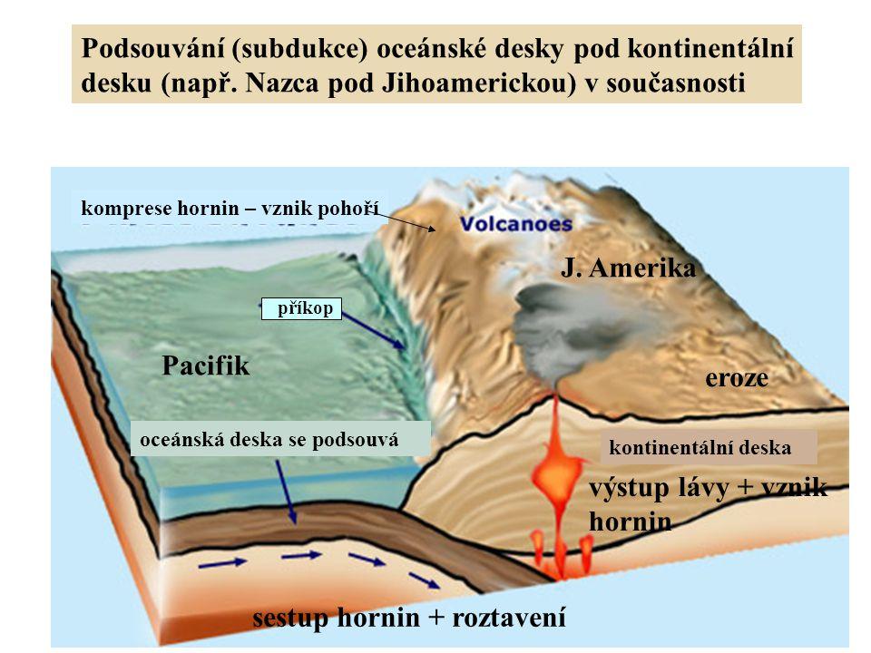 Podsouvání (subdukce) oceánské desky pod kontinentální