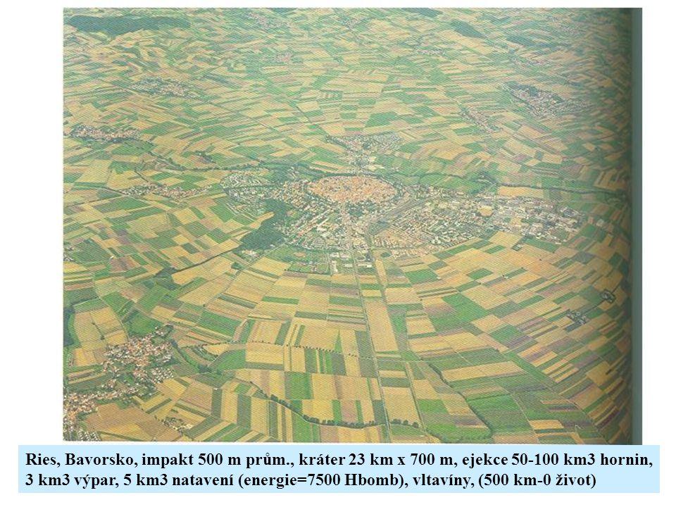 Ries, Bavorsko, impakt 500 m prům