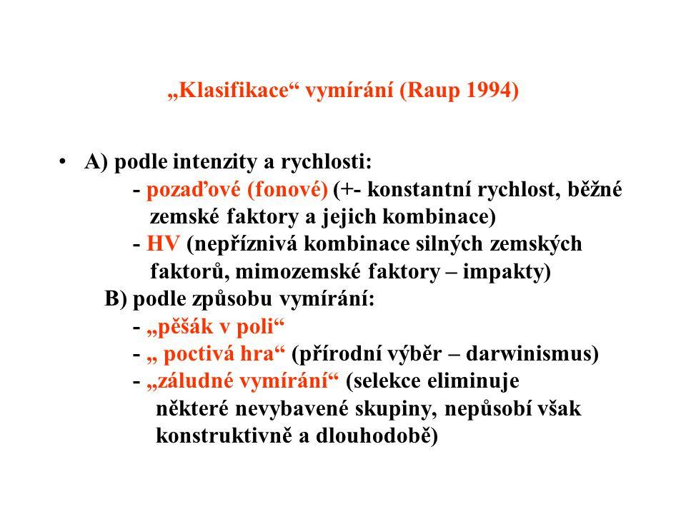 """""""Klasifikace vymírání (Raup 1994)"""