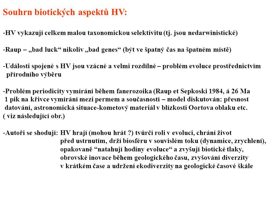Souhrn biotických aspektů HV:
