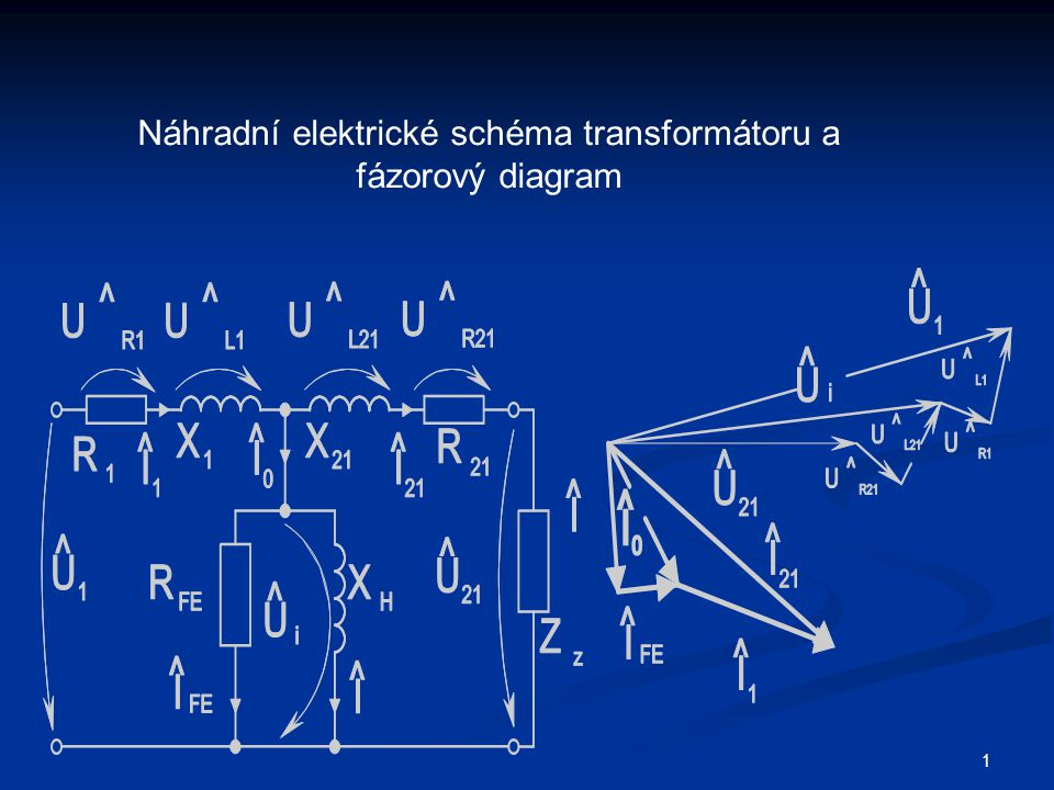 Náhradní elektrické schéma transformátoru a fázorový diagram