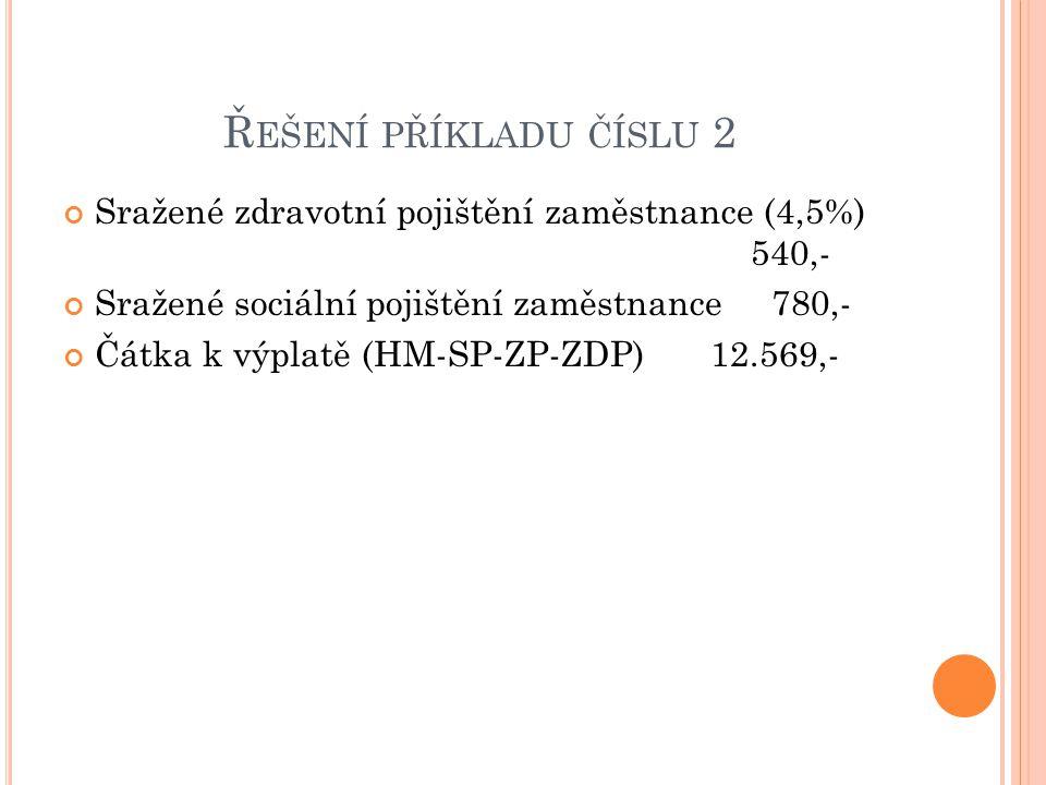 Řešení příkladu číslu 2 Sražené zdravotní pojištění zaměstnance (4,5%) 540,-