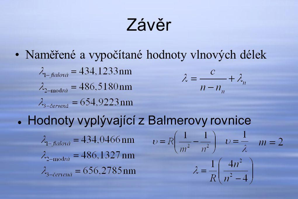 Závěr Naměřené a vypočítané hodnoty vlnových délek