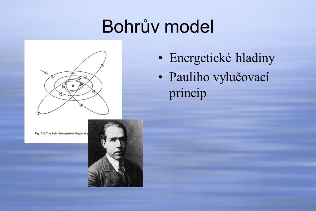 Bohrův model Energetické hladiny Pauliho vylučovací princip
