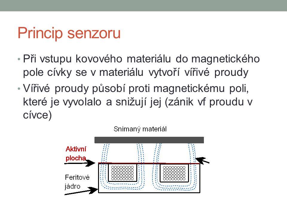 Princip senzoru Při vstupu kovového materiálu do magnetického pole cívky se v materiálu vytvoří vířivé proudy.