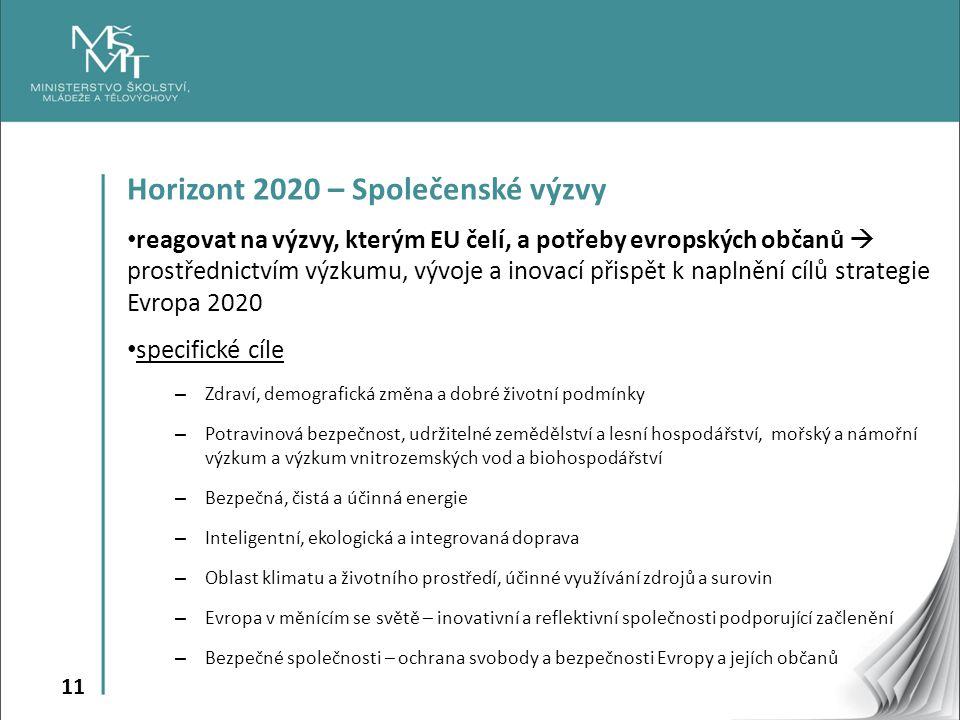 Horizont 2020 – Společenské výzvy