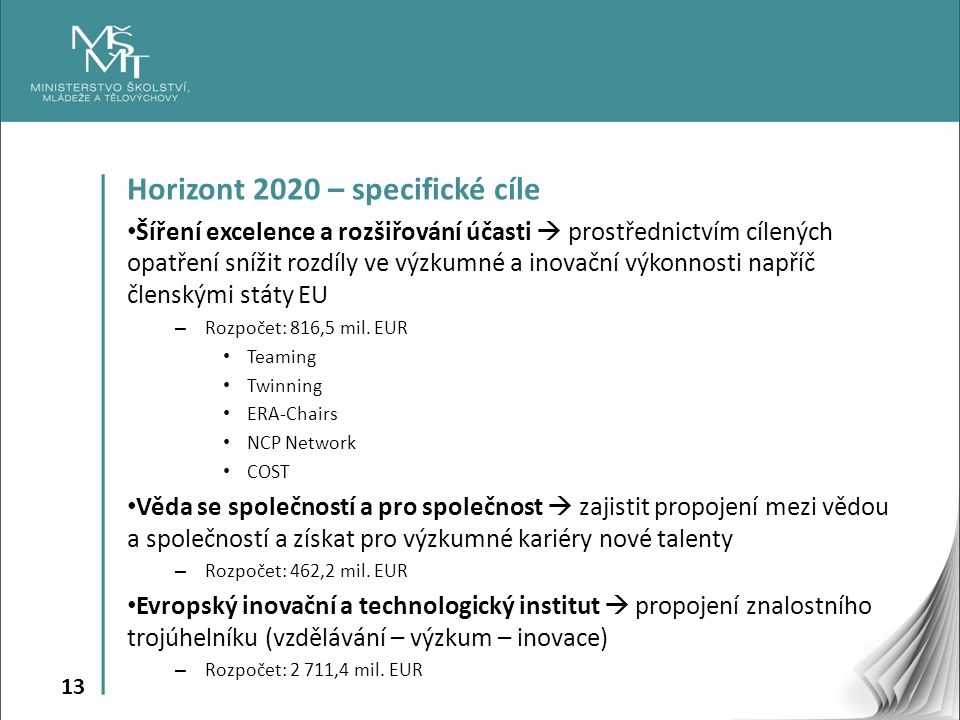 Horizont 2020 – specifické cíle