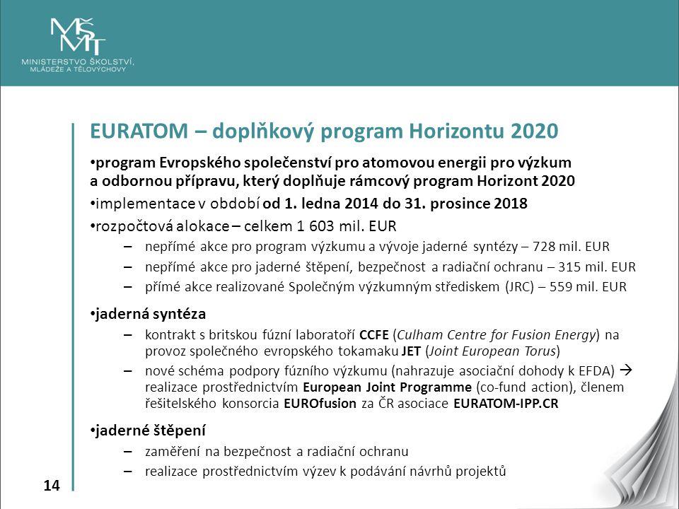 EURATOM – doplňkový program Horizontu 2020