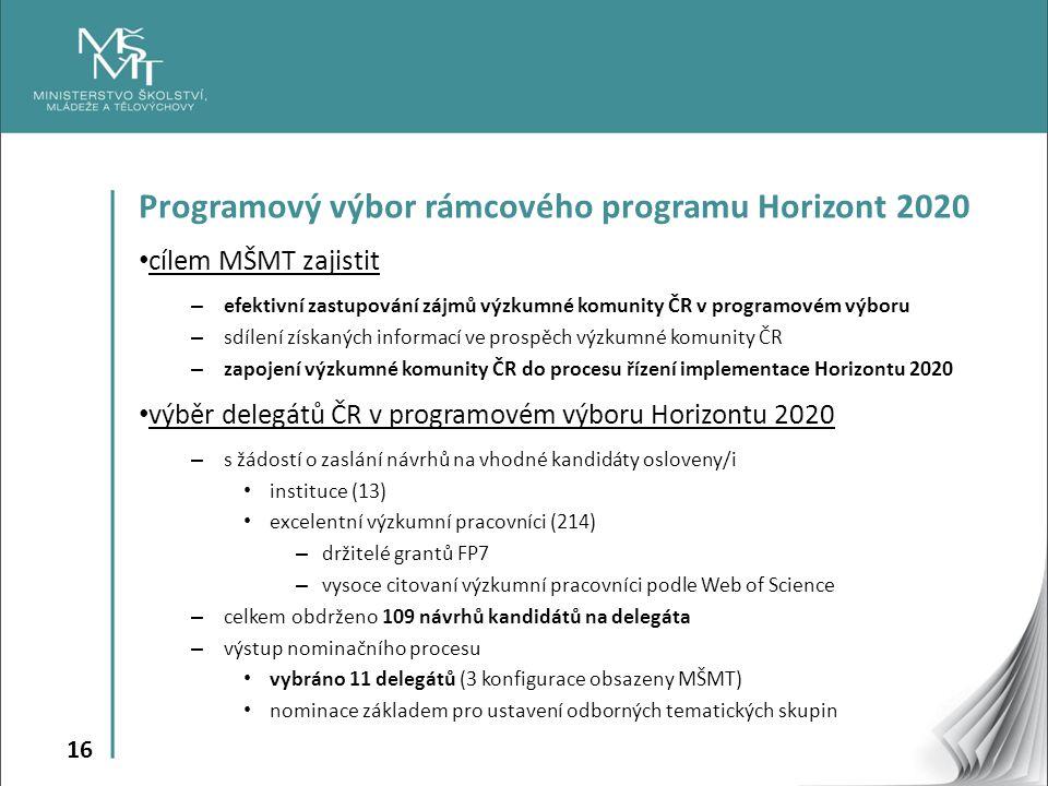 Programový výbor rámcového programu Horizont 2020