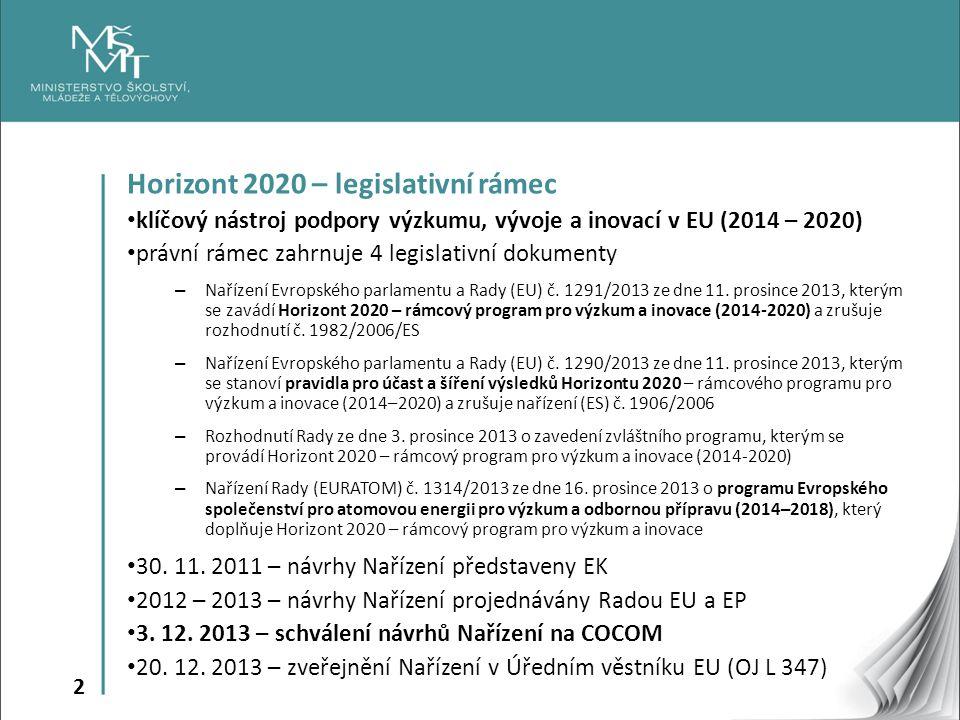 Horizont 2020 – legislativní rámec