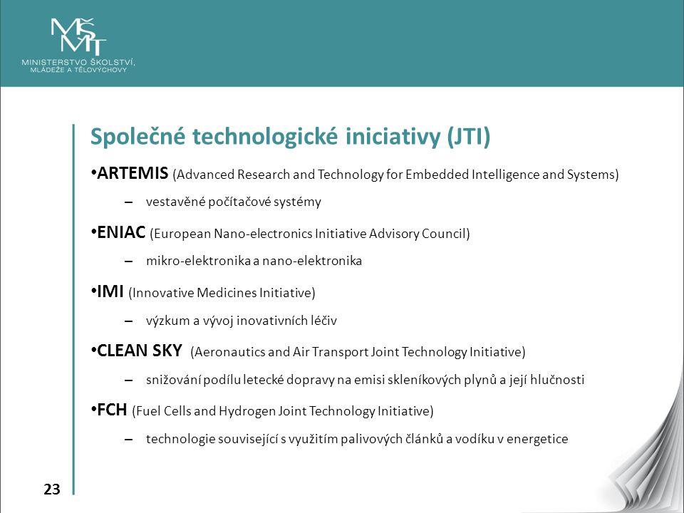Společné technologické iniciativy (JTI)