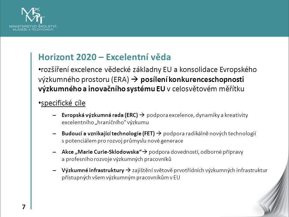 Horizont 2020 – Excelentní věda