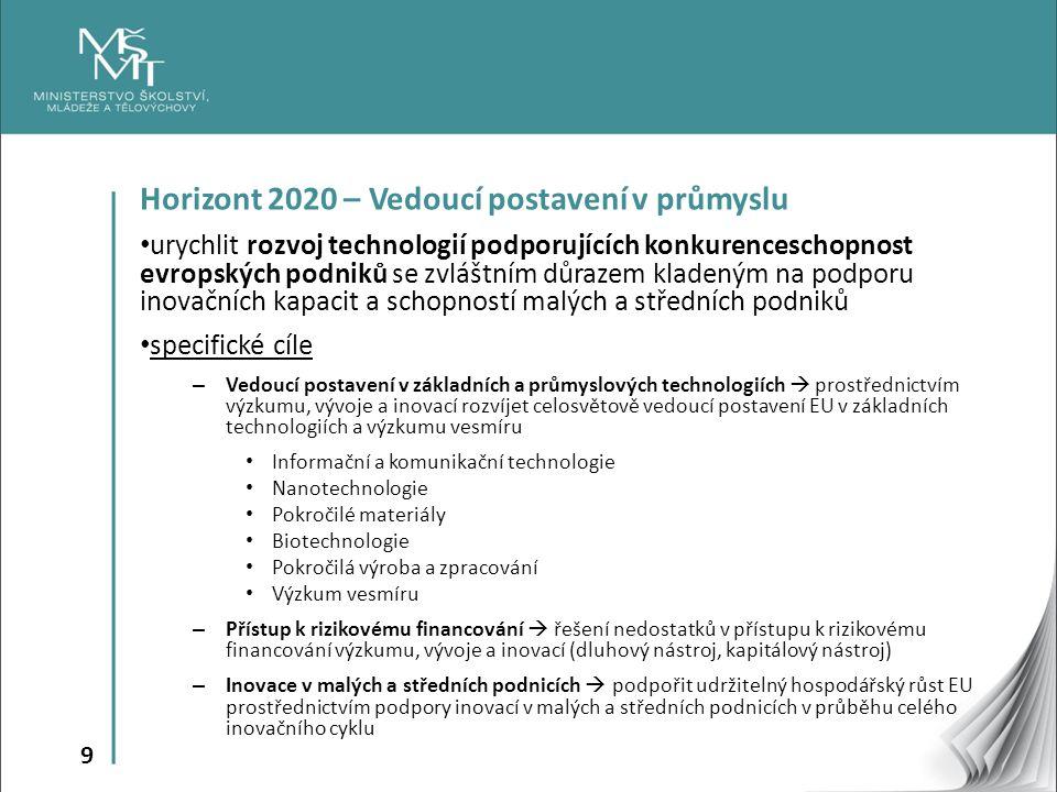 Horizont 2020 – Vedoucí postavení v průmyslu