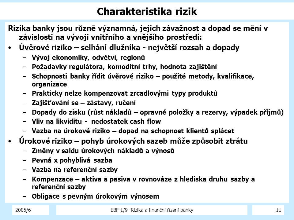 Charakteristika rizik