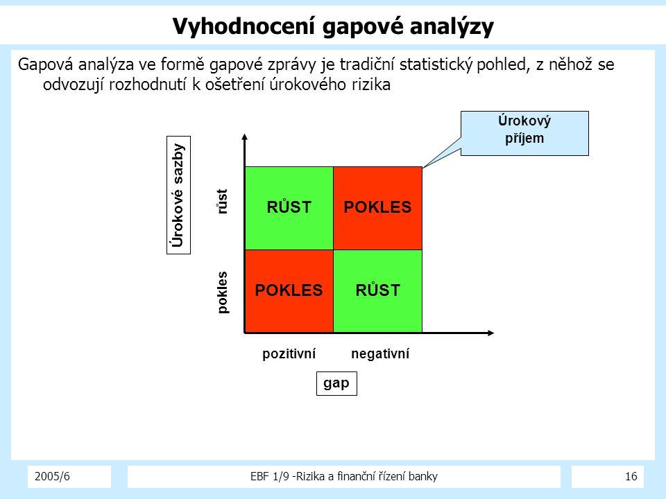 Vyhodnocení gapové analýzy