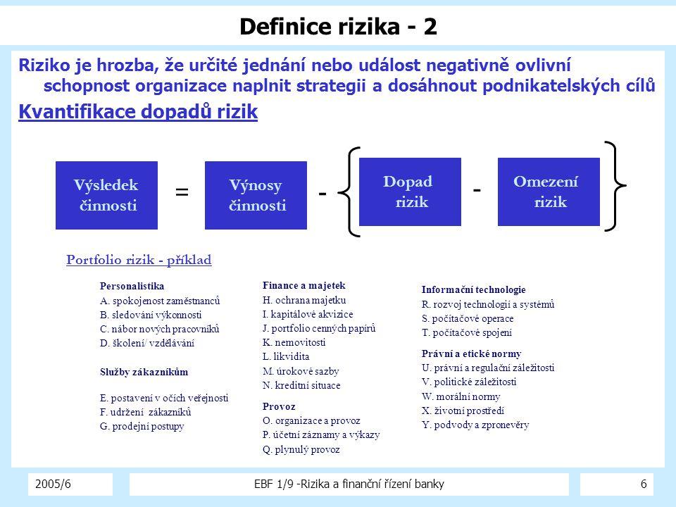 EBF 1/9 -Rizika a finanční řízení banky