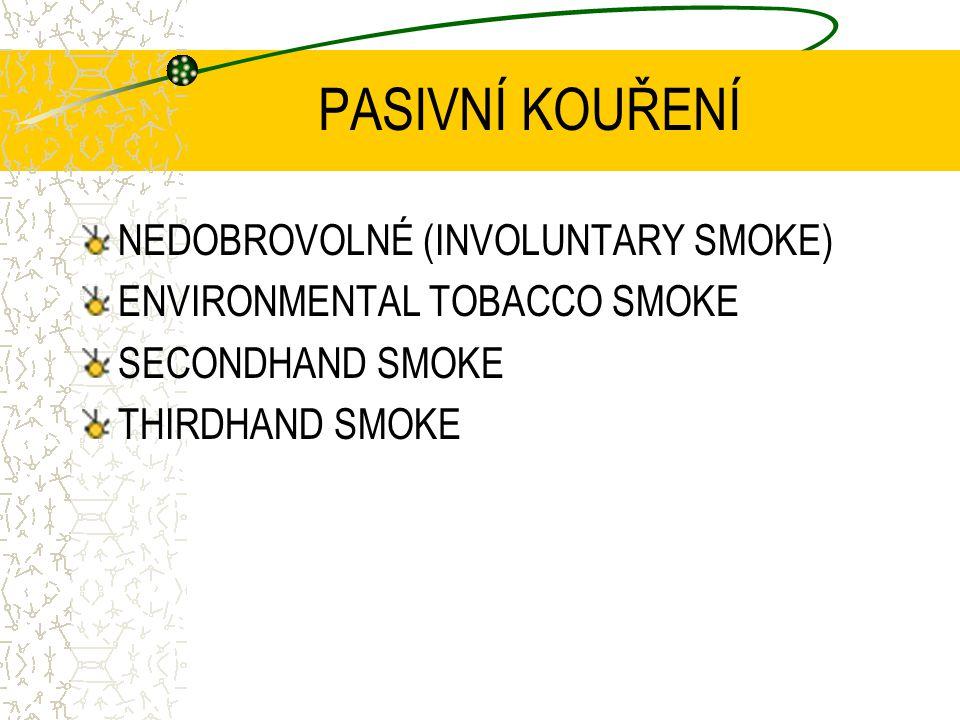 PASIVNÍ KOUŘENÍ NEDOBROVOLNÉ (INVOLUNTARY SMOKE)