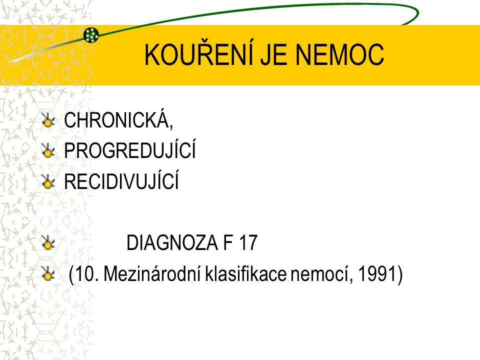 KOUŘENÍ JE NEMOC CHRONICKÁ, PROGREDUJÍCÍ RECIDIVUJÍCÍ DIAGNOZA F 17