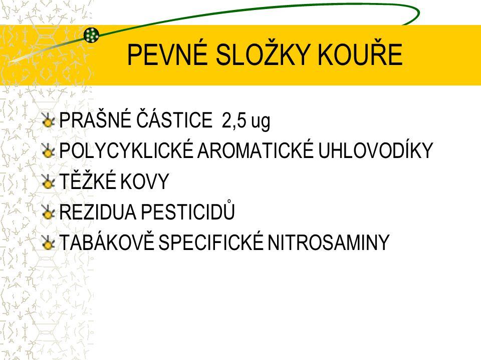 PEVNÉ SLOŽKY KOUŘE PRAŠNÉ ČÁSTICE 2,5 ug