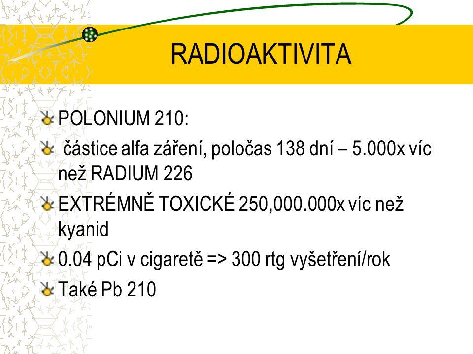 RADIOAKTIVITA POLONIUM 210: